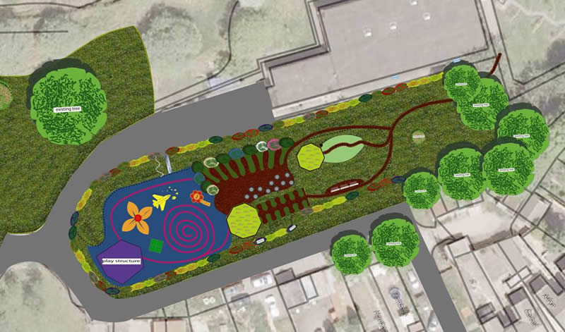 The new junior playground will encompass a play area for free play and ball games, a cob horticultural teaching space, a school polytunnel for growing term time veg, outdoor veg beds, a spring and early summer meadow on all grassed areas, a mixed native hedge surrounding the entire area, a New Zealand compost bin area for school composting, a cob play shelter and an award winning RHS school permaculture garden.